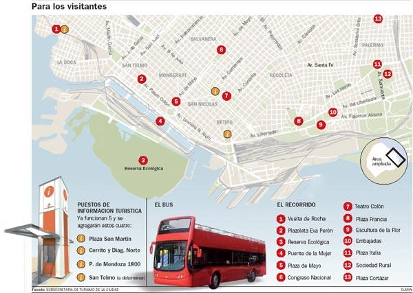 Mapa interactivo buenos aires gratis